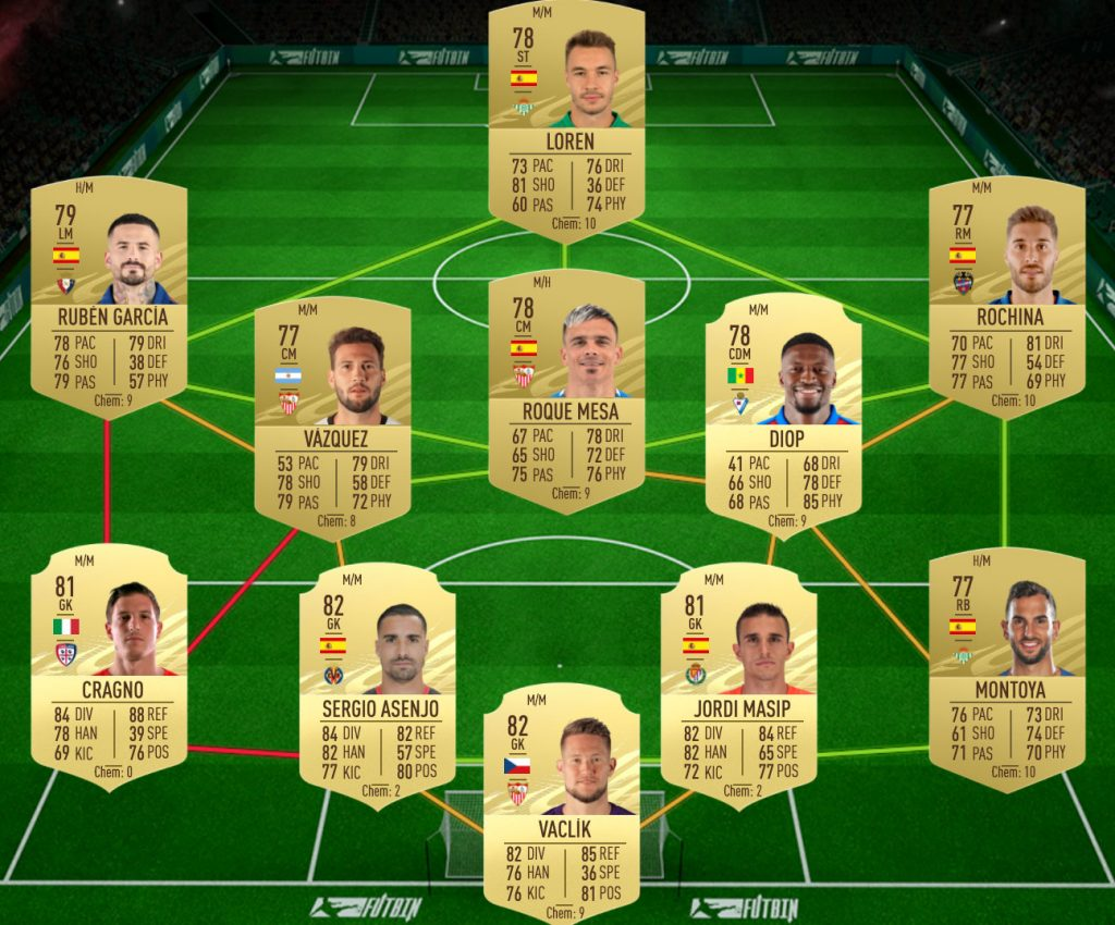 Tonali SBC solution 1