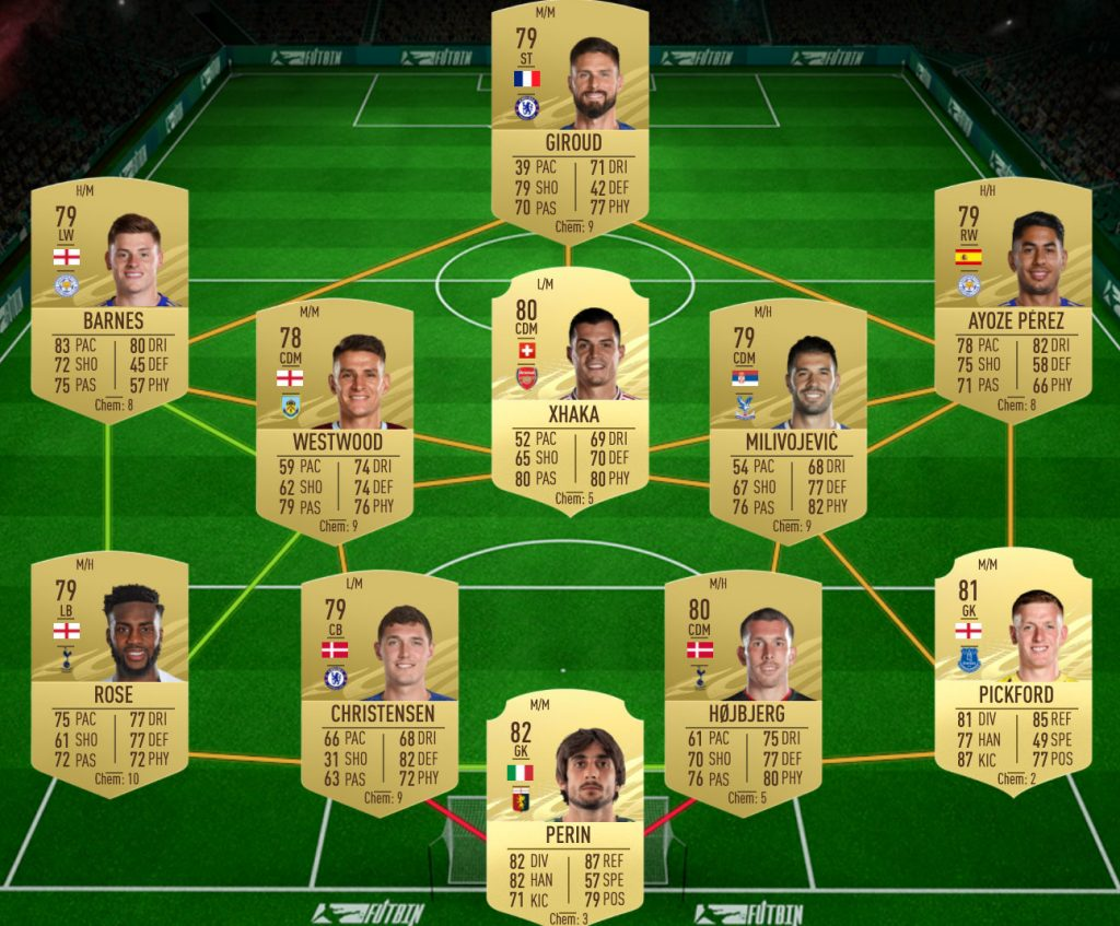 Tonali SBC solution 3