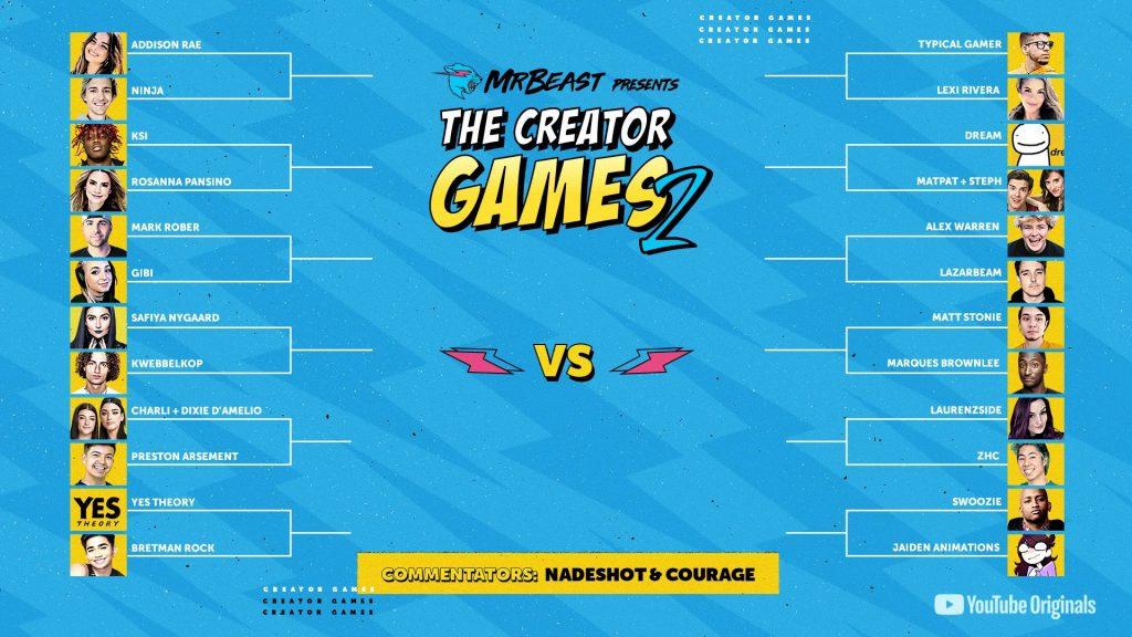 Mr Beast Creator Games 2