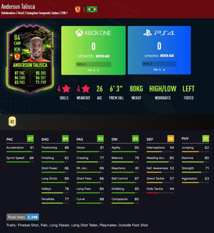 FIFA 21 Talisca Rulebreakers SBC