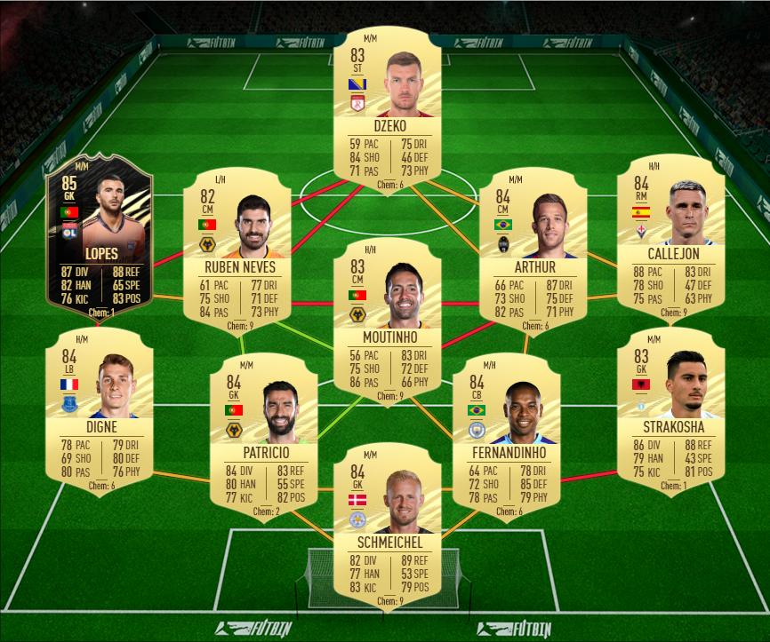 Bellarabi Rulebreakers SBC FIFA 21