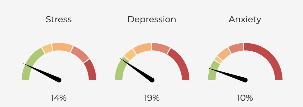 15minutes4me tiktok mental health trend