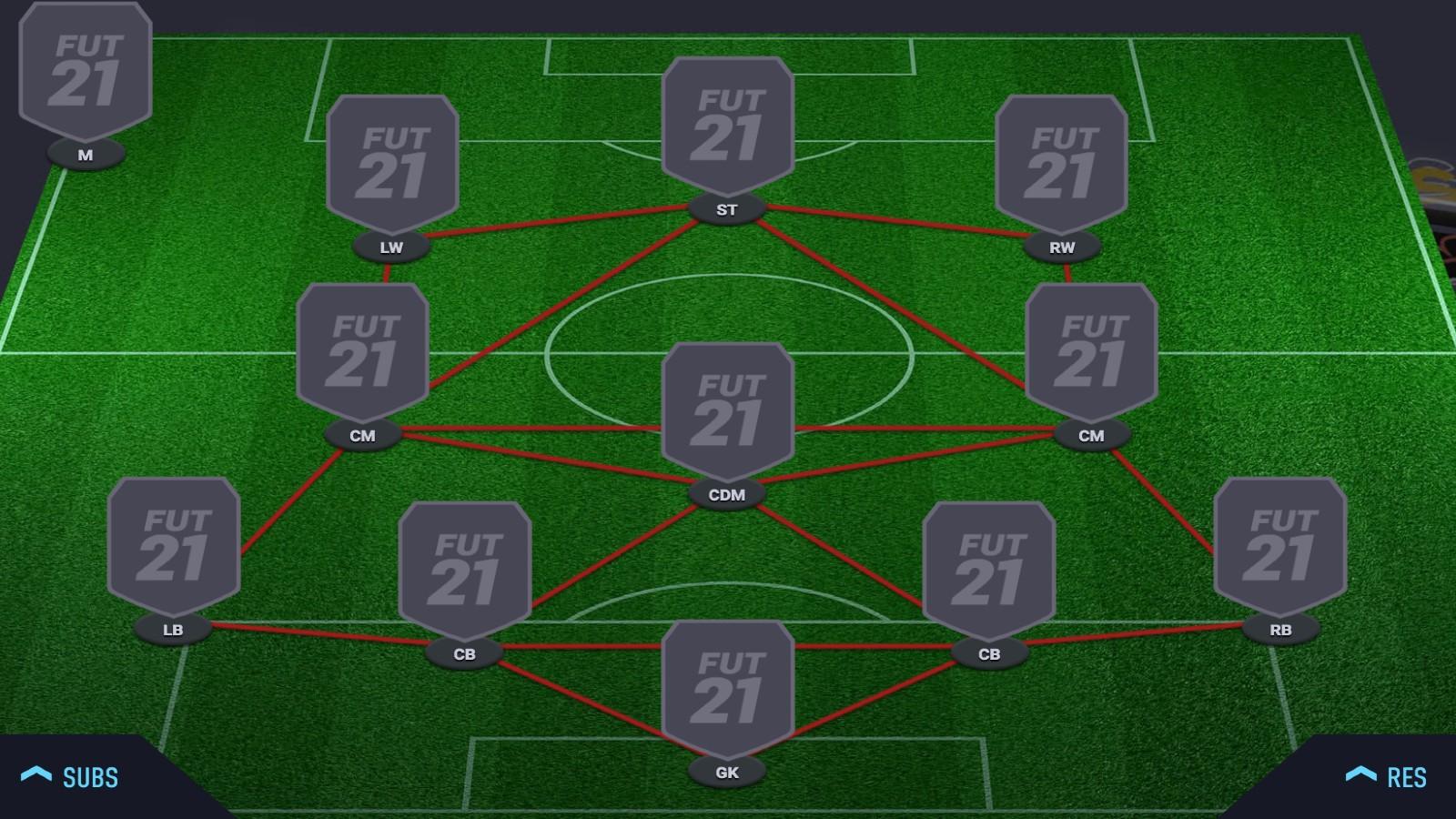 FIFA 21 Formation 433