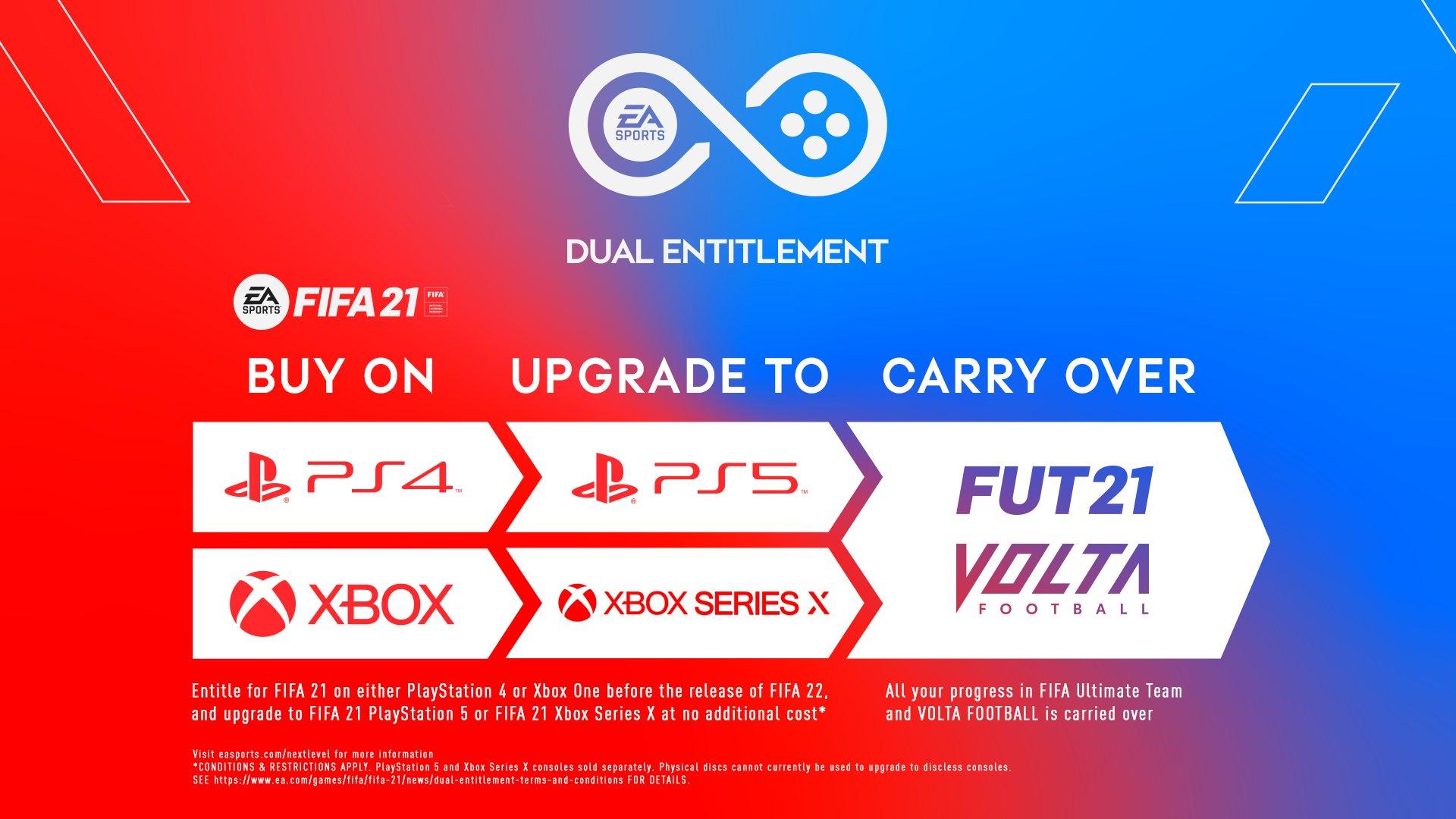 EA SPORTS FIFA 21 dual entitlement PS5 Xbox Series X
