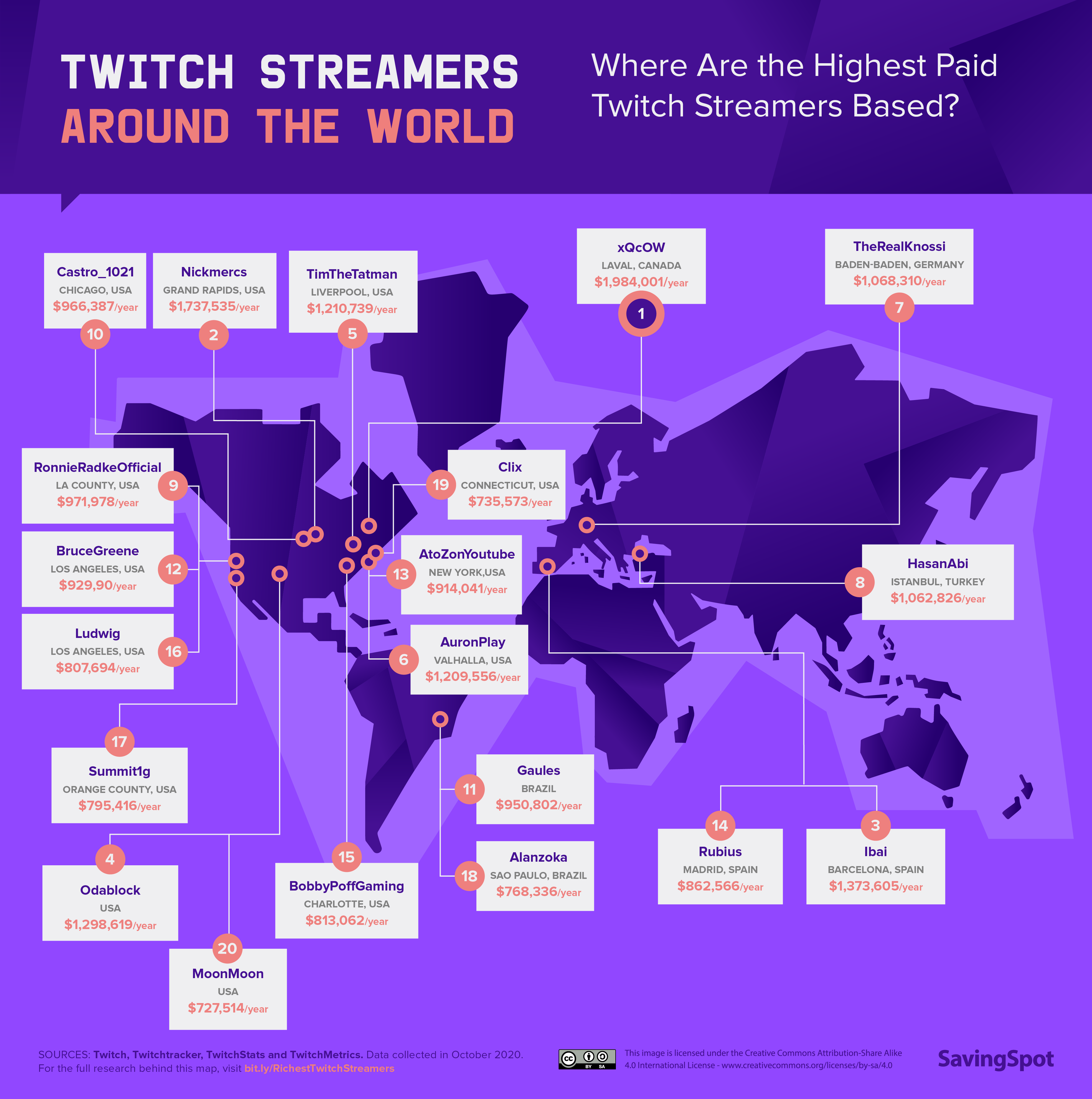 SavingSpot geographical map showing Twitch's top earners by location.