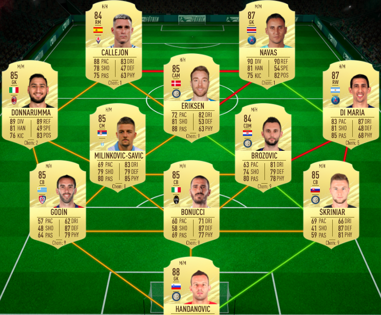 Solution for Tactical Emulation in Alex Sandro's SBC