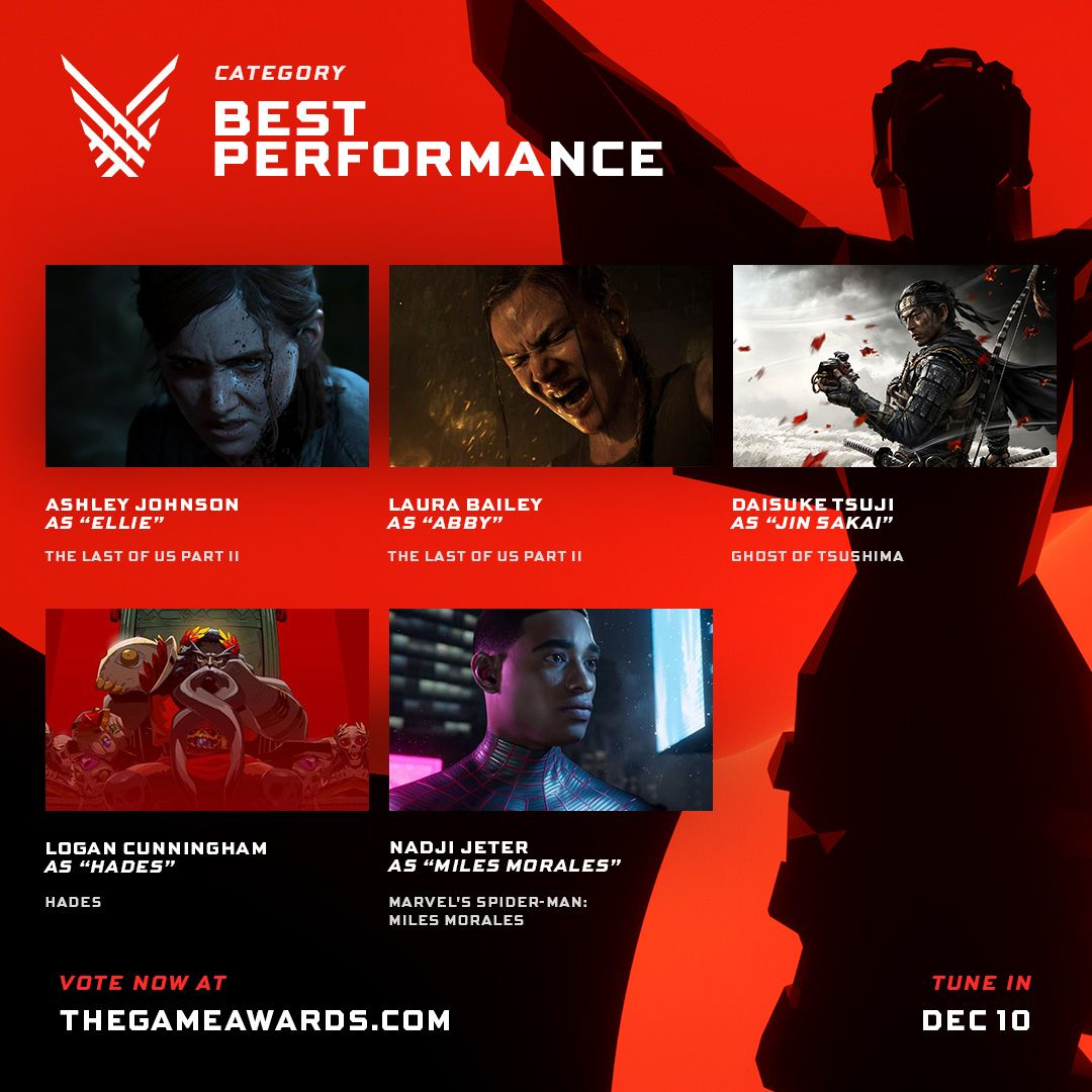 Game Awards 2020 nominees: