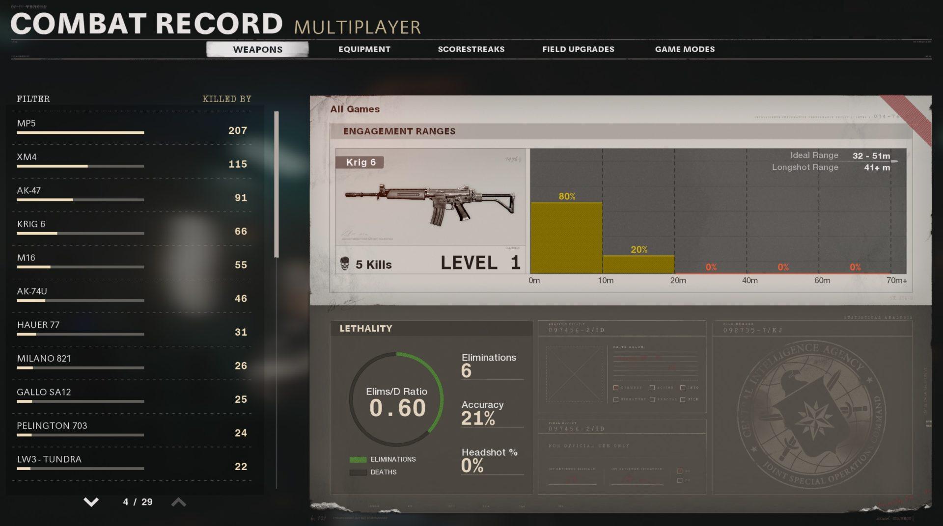 KRIG 6 Combat Record stats