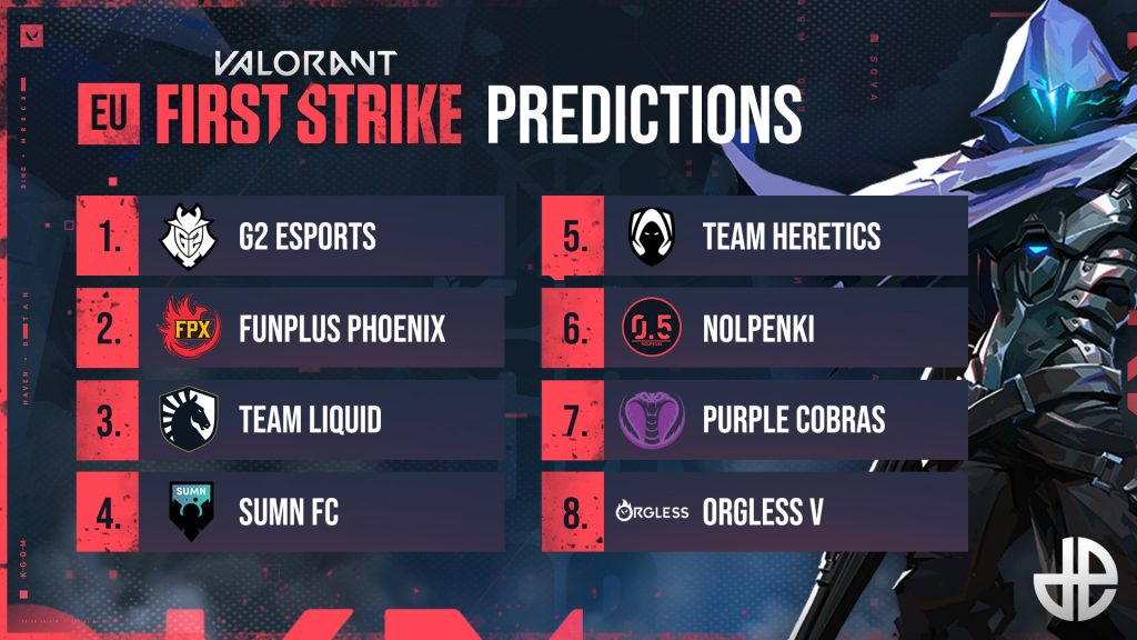 Dexerto's Valorant First Strike EU predicitions