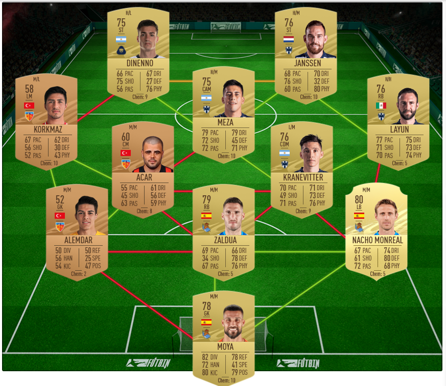 FIFA 21 SBC solution for Marquee Matchups Week 9 Valencia v Atletico Madrid