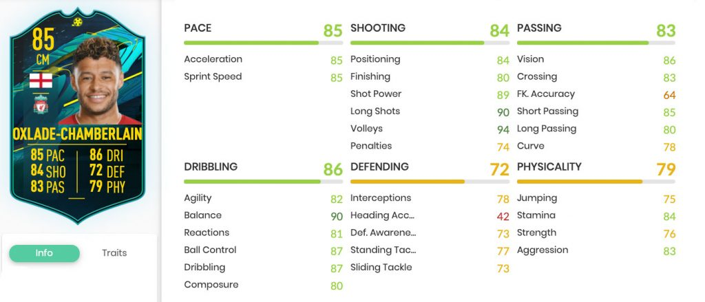 Oxlade-Chamberlain Moments FIFA 21 stats