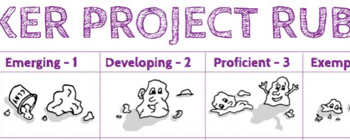 Maker Project Rubric