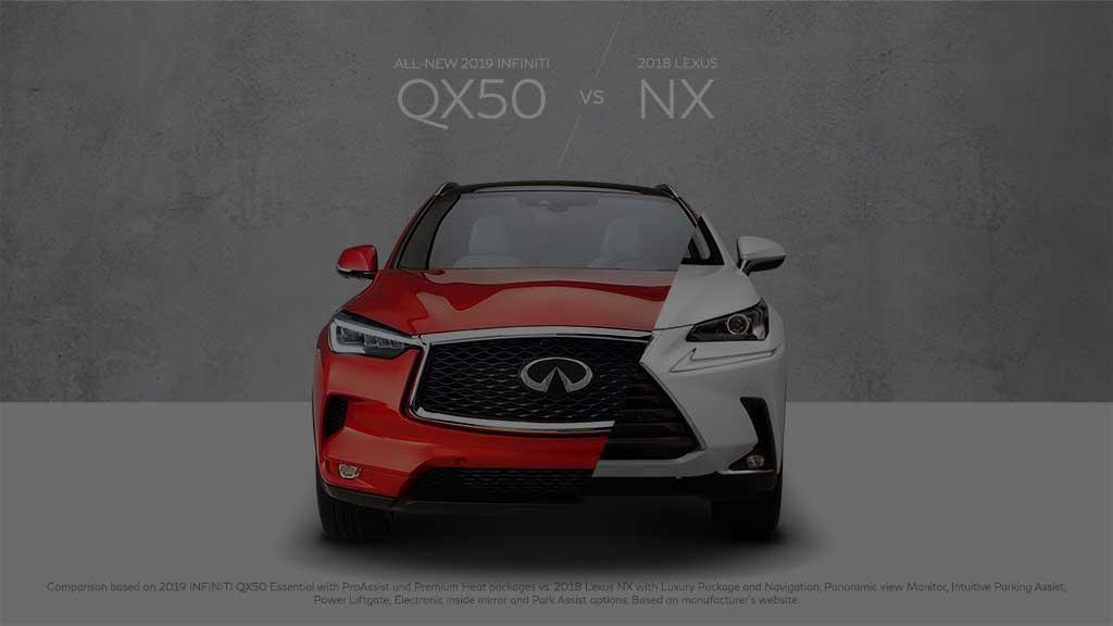 QX50 vs NX