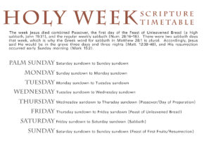 Holy Week Scriptural Timetable