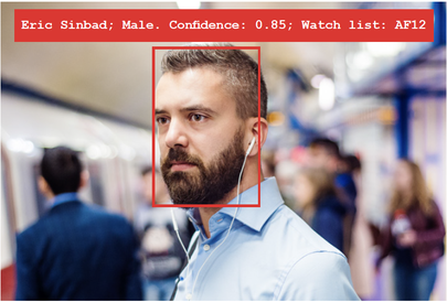 SmartVis Face Live subject