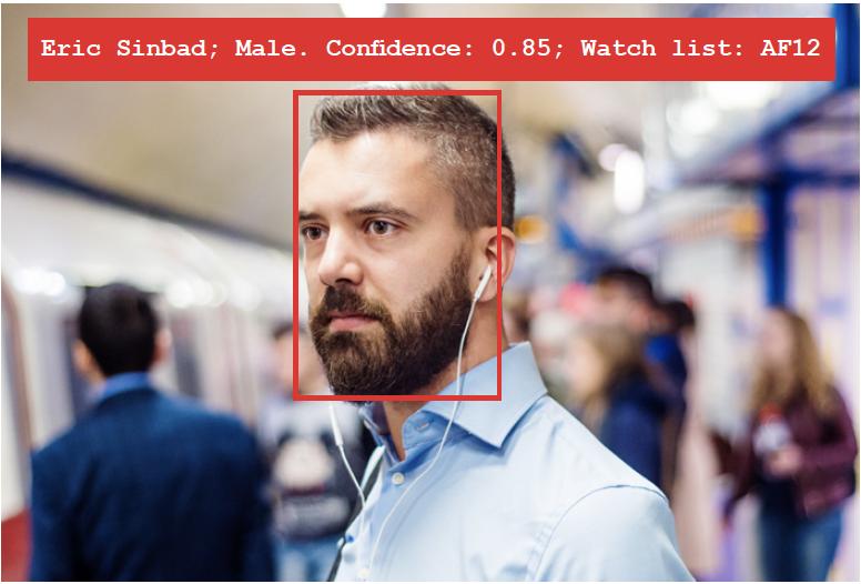 SmartVis Face Live Eric Sinbad