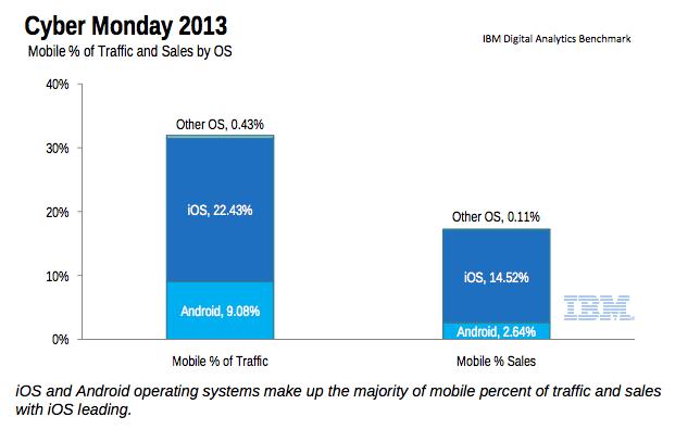 IBM Report Screenshot