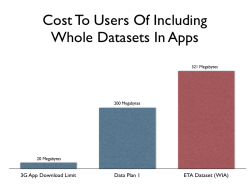 apis-user-cost-whole-dataset-apps