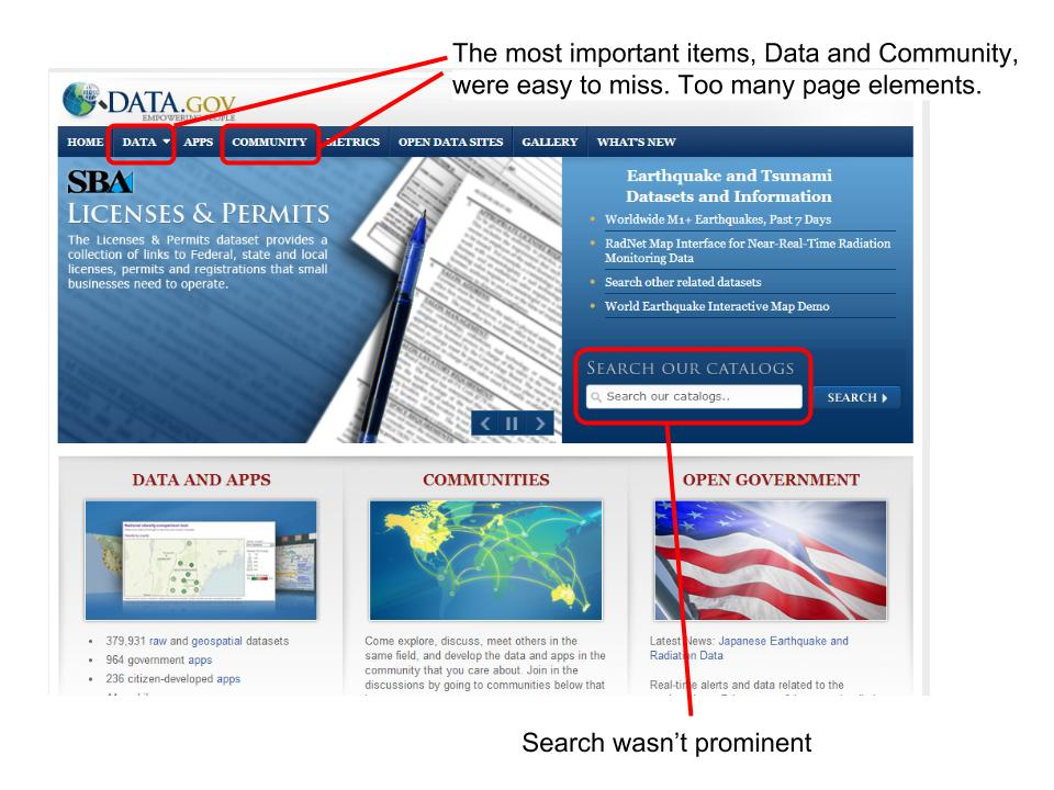 Data.gov before screenshot 2012