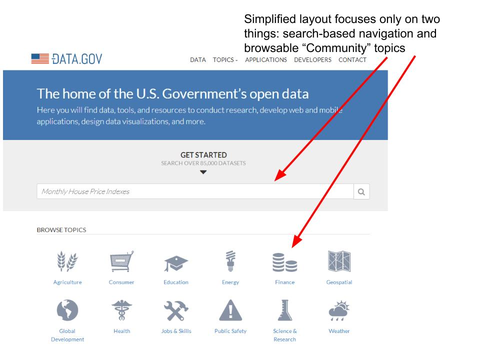 data.gov after screenshot 2014