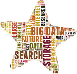 Word cloud of Search terms, in the shape of a star