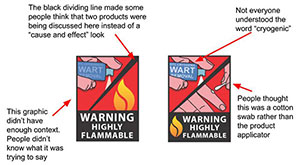 300-x-165-FDA-version-2-of-Two-Wart-Removal-Warning-Flammable-graphics