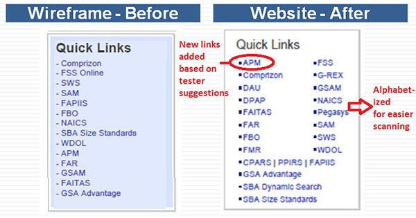 Screenshot of changes made to the quick links section