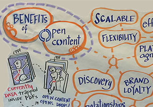 featured 301 x 212 Content Model Mural, open content portion
