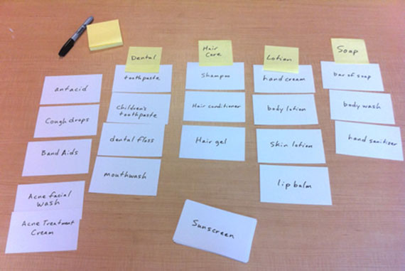 Example in-person card sort (not Inside the Board)