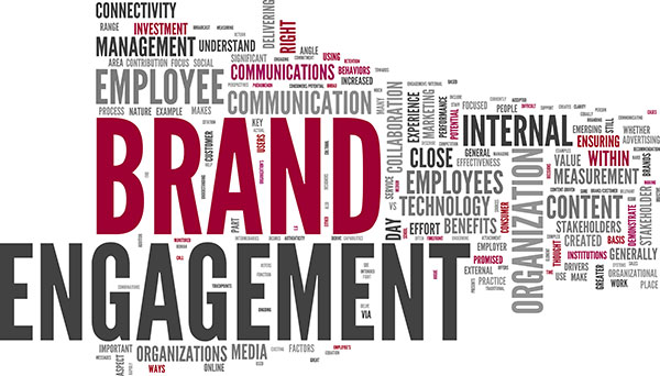 A word cloud for Brand Engagement