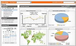 Digital Analytics Program (DAP) screen capture of an analytics dashboard