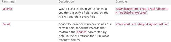 600-x-150-search count-screenshot