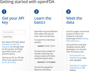 API Usability Case Study: openFDA
