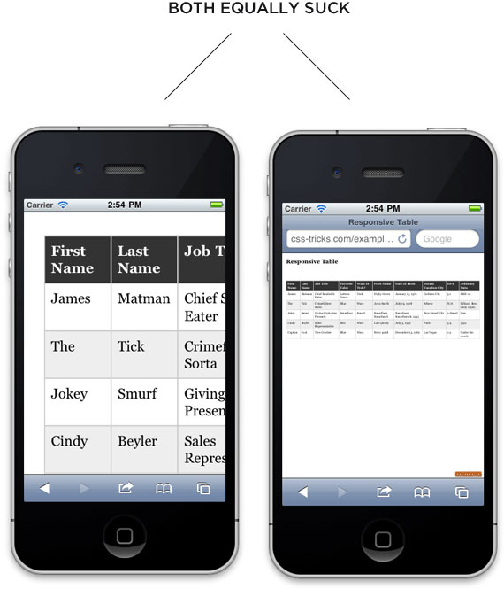 Data table design inspiration Beautiful Two Smartphones Displaying Table One With Just Few Cells Visible The Other Web Design Dev Trends On Tuesday Ways To Format Tables For Responsive Web Design