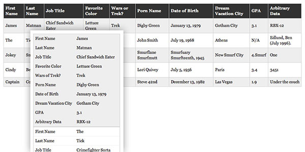 Trends on tuesday 8 ways to format tables for responsive for Html table formatting