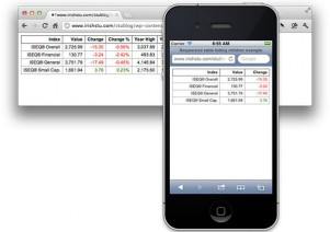 Regular table in background with smartphone in foreground showing table with fewer columns.