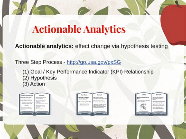 600 x 450 metrics-graphic-2-Actionable-Analytics