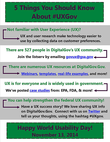 5 Things You Should Know About #UXGov for World Usability Day, November 13, 2014