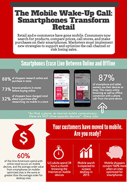 Page 1 from a 4-page infographic PDF titled, The Mobile Wake-Up Call Smartphones Transform Retail