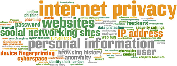 Word cloud about online privacy