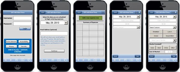 Screenshots from the Bureau of Labor Statistics prototype mobile expense diary.