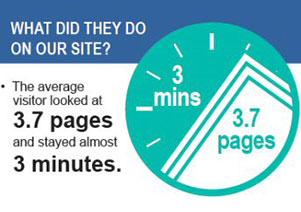 Google Analytics graphic