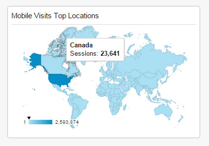 An example of a graphic displaying users' country of visit in the DAP Web analytics tool.