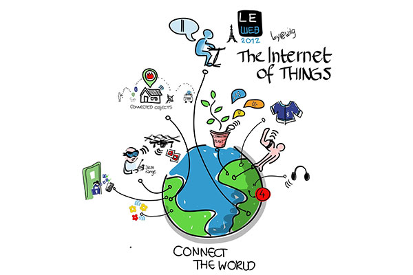 An illustration concept showing The Internet of Things