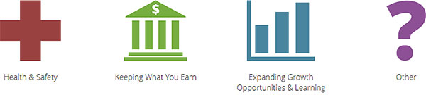 Data set icons from the US Department of Labor's Developer Portal; a maroon plus sign, a green bank icon, a blue bar chart and a purple question mark