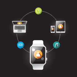 Mobile devices (a laptop, a smart watch, a cell phone and tablet) show the same content.