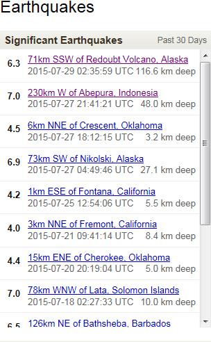 304-x-492-USGS-Earthquake-Hazards-program-Earthquakes-list