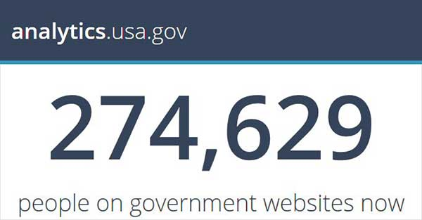 A screen capture from Analytics.USA.gov shows that 274,629 people visited U.S. governnment websites at 10:19 pm on September 27, 2015 during the Super Blood Moon lunar eclipse.