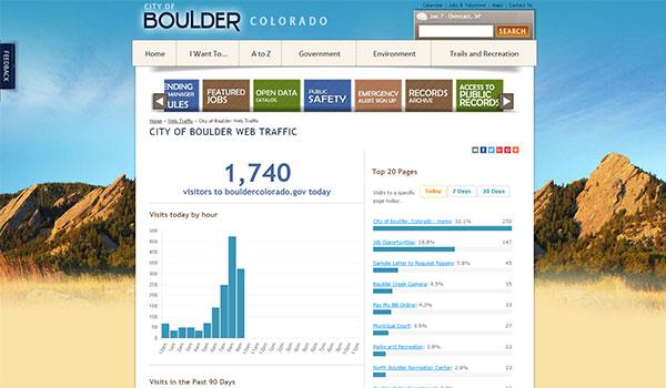 The Boulder, CO adaptation of Analytics dot USA dot gov website.