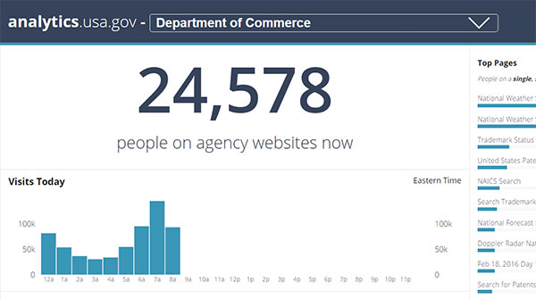 Analytics dashboard on Dept of Commerce at 9:40 am, Feb 18th 2016, showing 24,578 visitors.